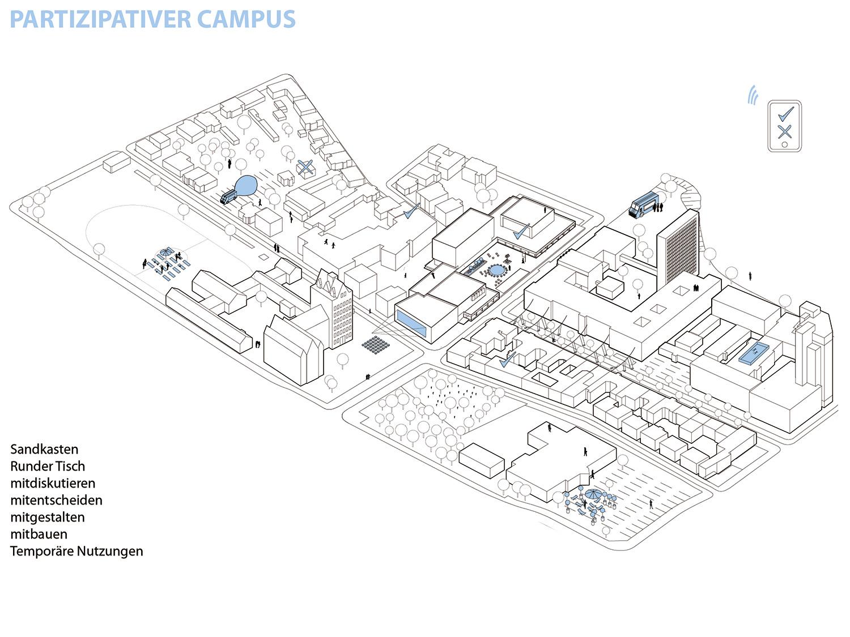 Campus der Zukunft - 04