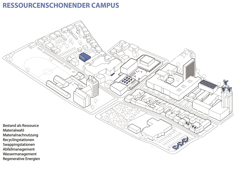 Campus der Zukunft - 05