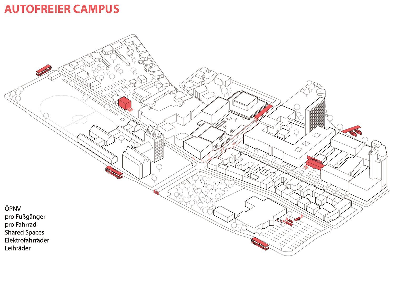 Campus der Zukunft - 07