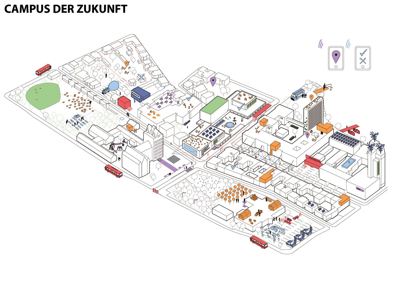 Campus der Zukunft - 08